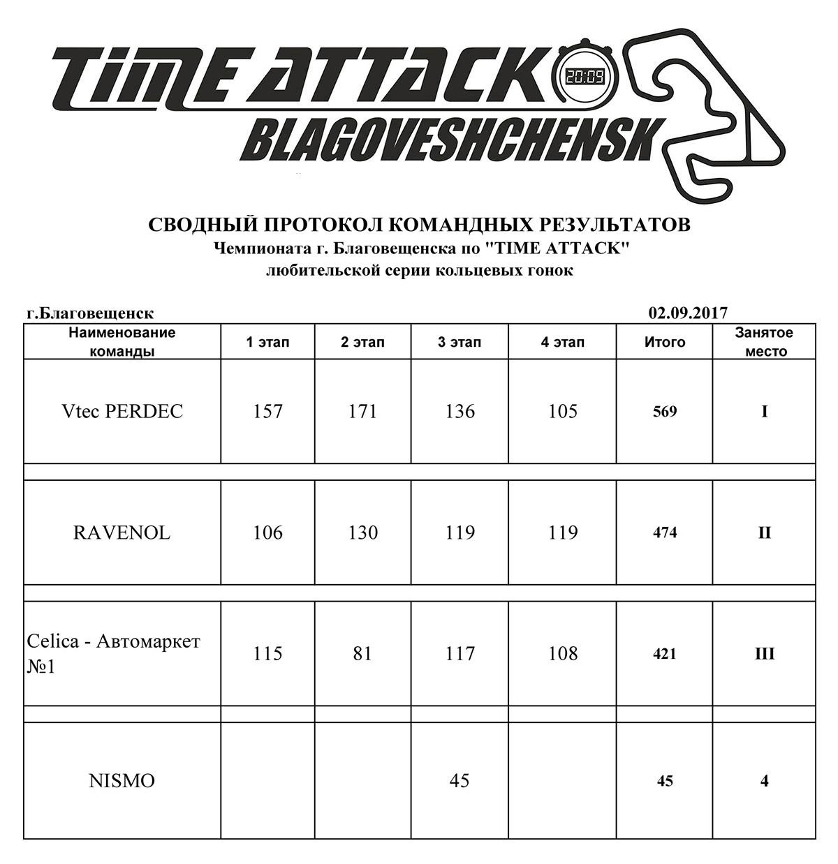 TimeAttack_2017_III_Stage_summer_0